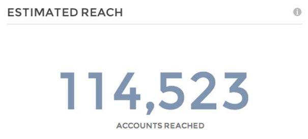 Estimated Reach